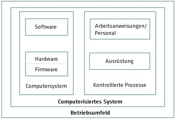 computerisiertes system expectit.de